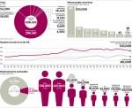 Immigration-statistics-gr-001.jpg